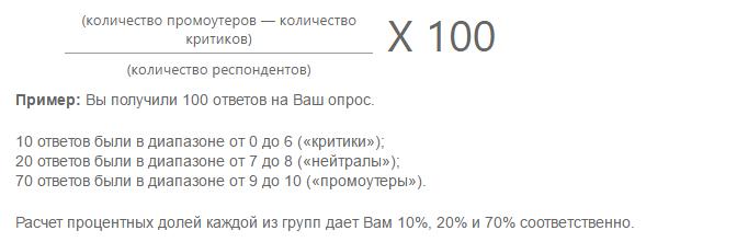 Пример расчета индекса потребительской лояльности NPS